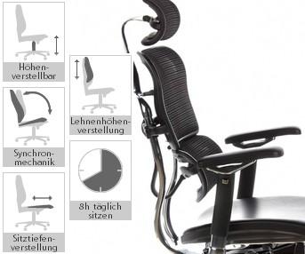 schema funzioni sedia